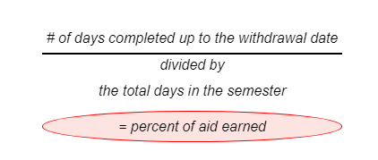 # of days completed up to the withdrawal date divided by the total days in the semester = percent of aid earned